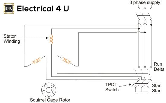 Pin By Electrical4u On Electrical Engineering