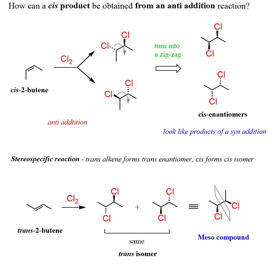 How Can A Cis Product Be Obtained From An Anti Addition Reaction Reactions Chemistry Organic Chemistry