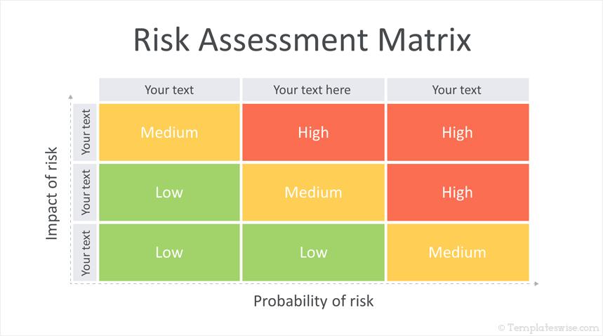 Risk Matrix Powerpoint Template Risk Matrix Powerpoint Templates Templates