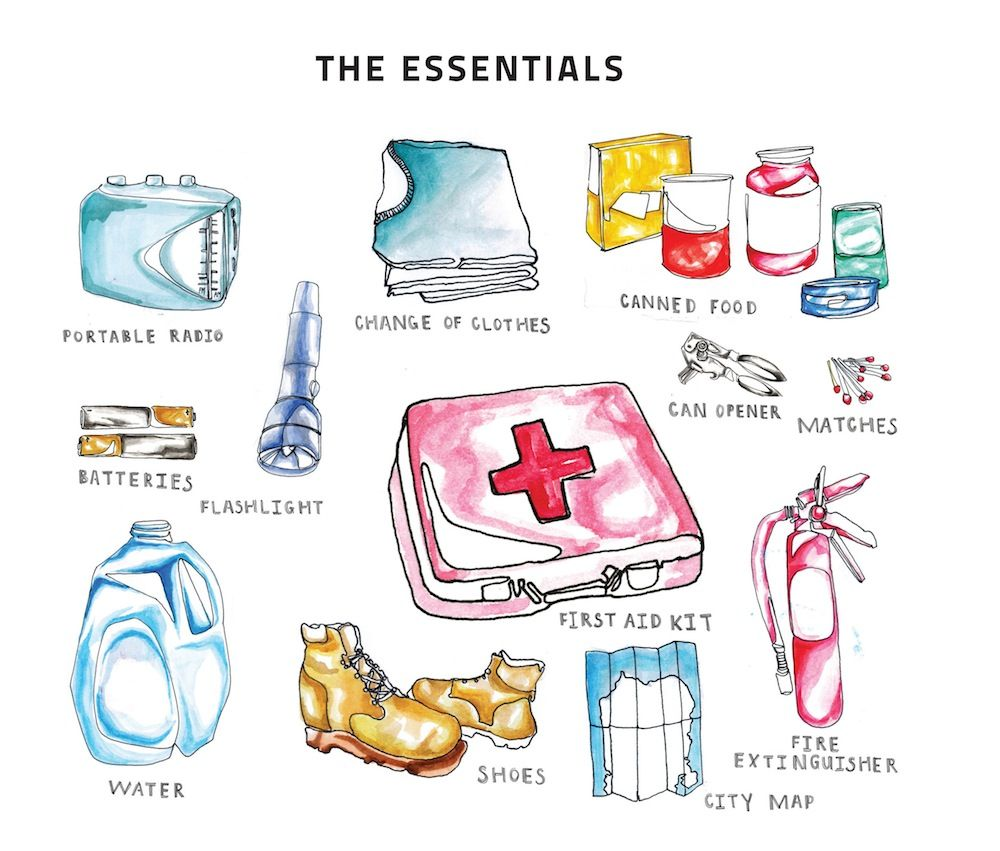 unsure what to pack in your earthquake grab and go kit see below