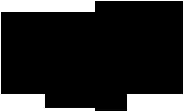 مخطوطات اللهم صل على محمد وآل محمد مخطوطات مفرغة للتصميم Arabians Calligraphy Art Illustration Art
