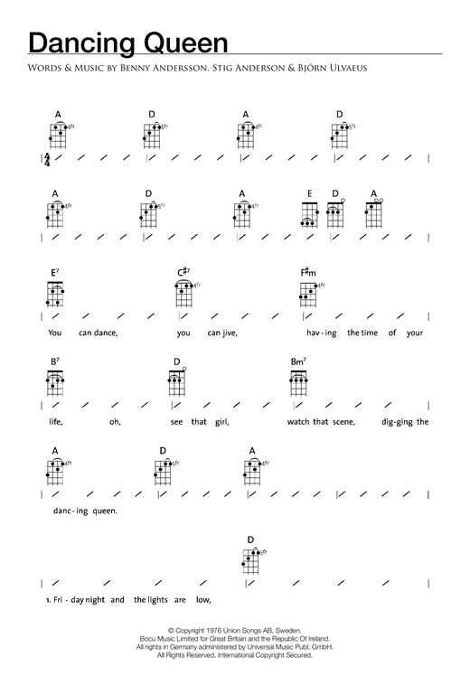 Abba Ukulele Songs Ukulele Chords Songs Ukulele Songs Beginner