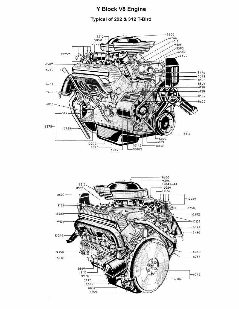 [SCHEMATICS_4FR]  292 Y Block Ford Engine Diagram | Ford Y Block Diagram |  | Shuriken