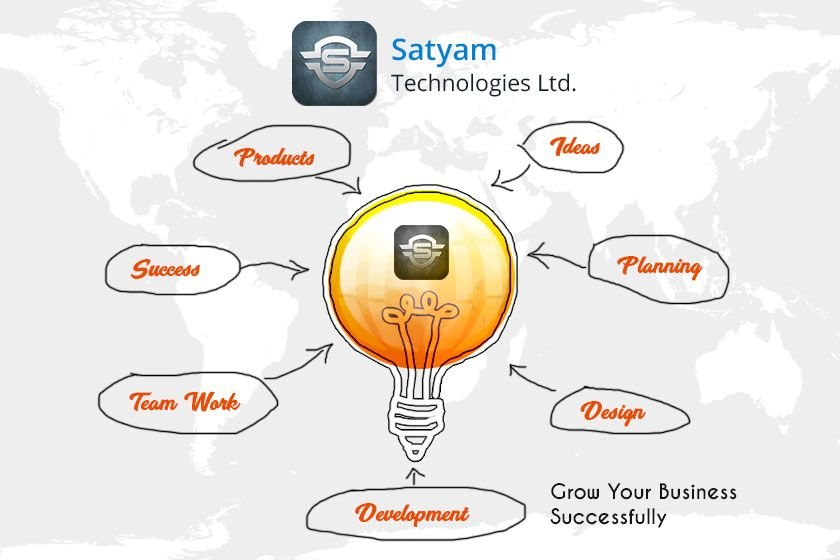 Satyam Technologies Offers Best Services In Aberdeen For Mobile App Designing Web Designing And Developme Web Development Design Web Design Company Web Design