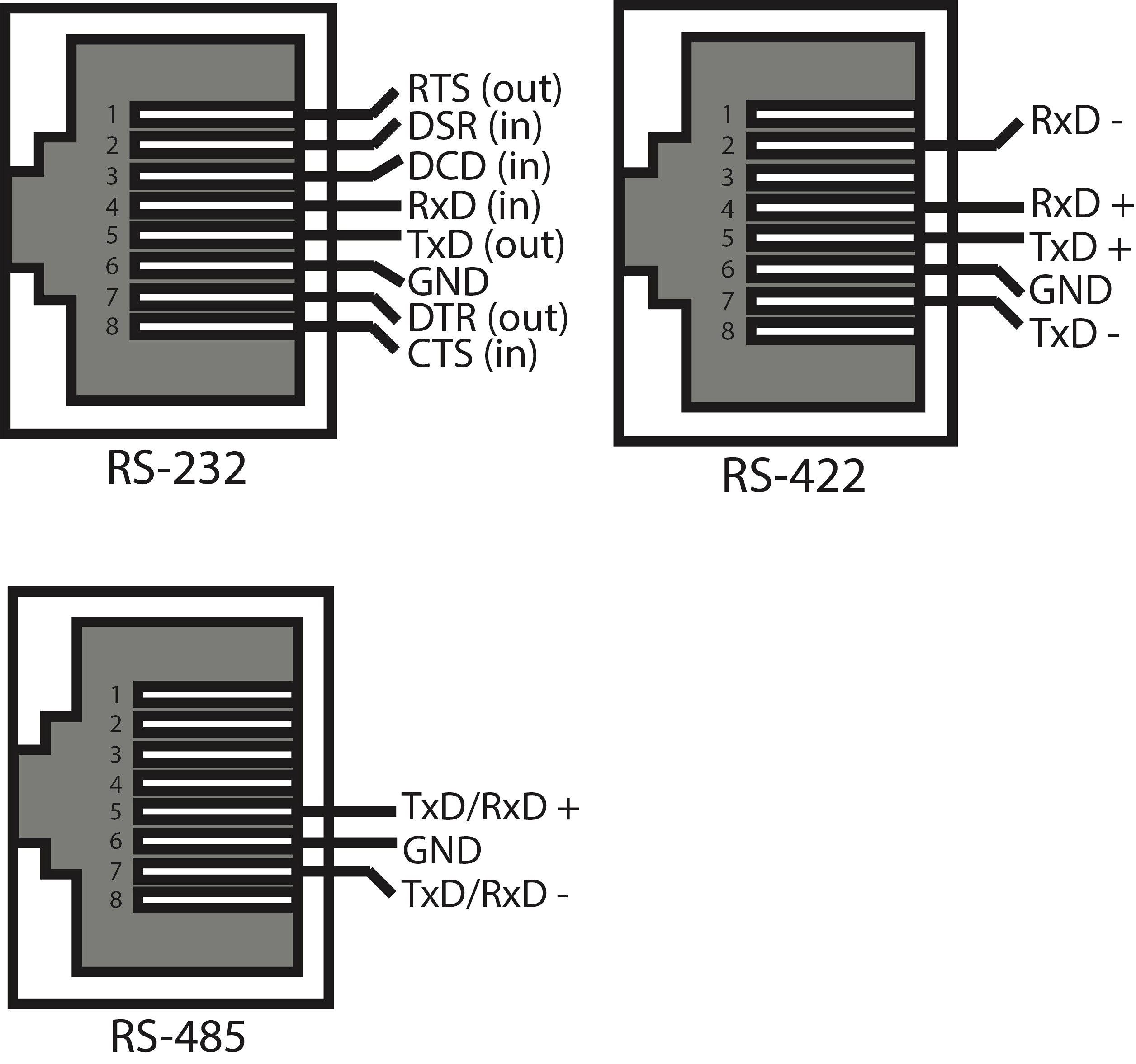 New Rj11 Telephone Wiring Diagram Australia With Images
