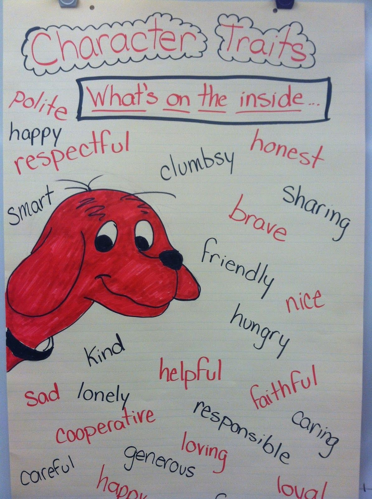 Clifford Character Traits And Super Easy Pumpkin Muffins