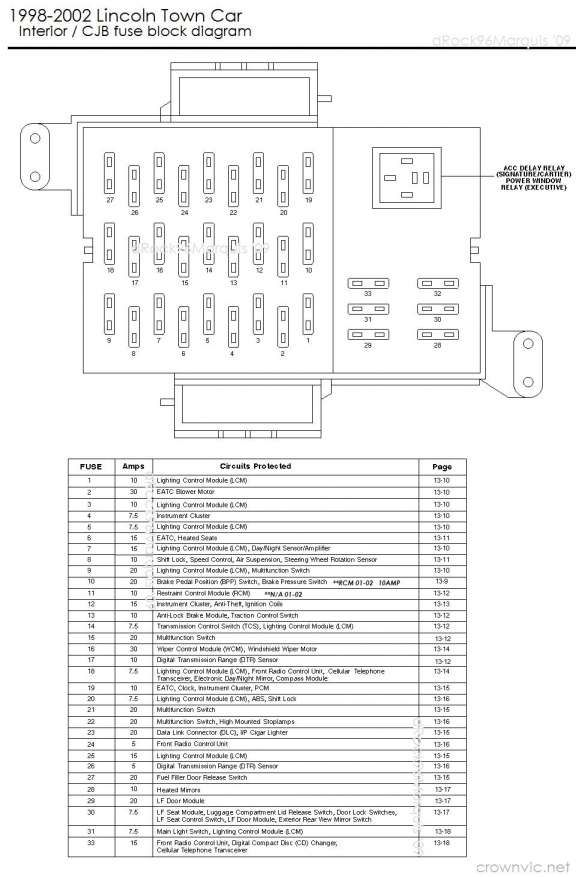 2007 Lincoln Town Car Wiring Diagram And Lincoln Town Car Fuse Box Wiring Diagram Lincoln Town Car Car Alternator Car Fuses
