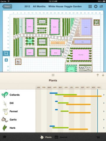 Love This Garden Planner From Mother Earth News Fall Container
