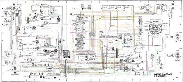 Cj 7 Wiring Diagram - Wiring Diagram 500 Jeep Cj Headlight Switch Wiring Diagram on jeep cj headlight switch connector, jeep cherokee headlight switch wiring, chevrolet headlight switch wiring, jeep xj headlight switch wiring, jeep cj electric fan install, jeep cj headlight diagram, ford headlight switch wiring, dodge dakota headlight switch wiring, jeep cj headlight parts, dukw headlight switch wiring,