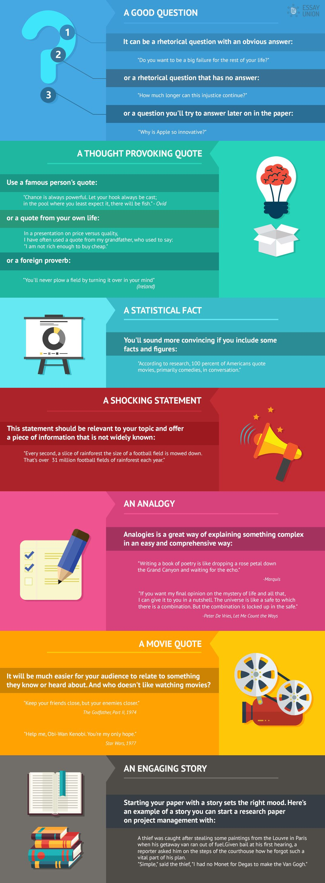 good hooks for essays essayunion com blog hooks for how to write a good hook for research paper essays infographic
