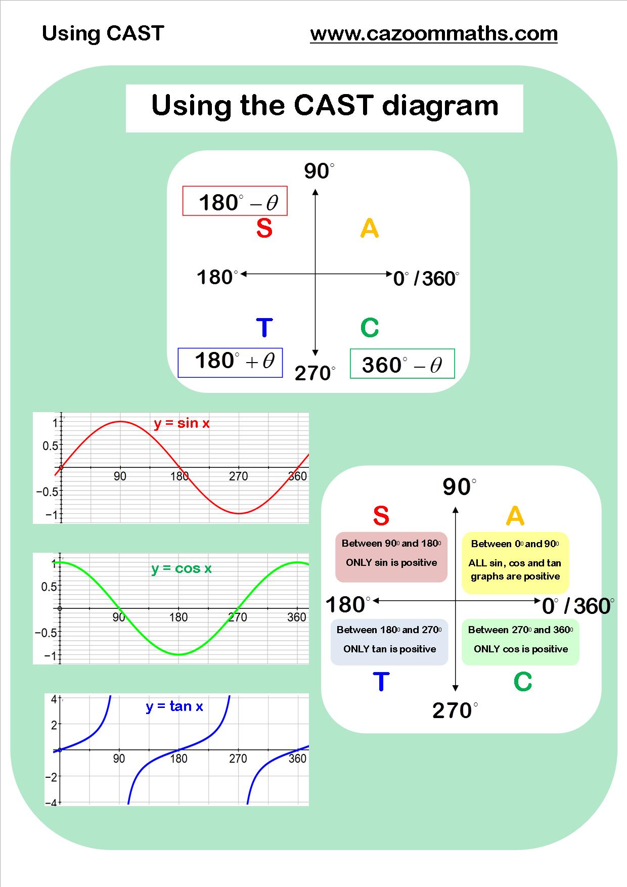 Cazoom Maths Worksheets Maths Worksheets Gcse Math Geometry Worksheets Mental Math [ 1754 x 1240 Pixel ]