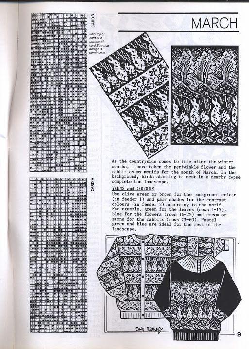 Mnemosina.ru: Перфокарты (11/30)   Knitting machine   Pinterest