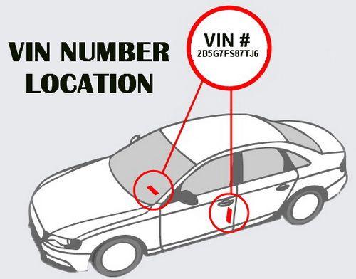 Vin Number Decoder With Images Vin Vin Vin Crestline