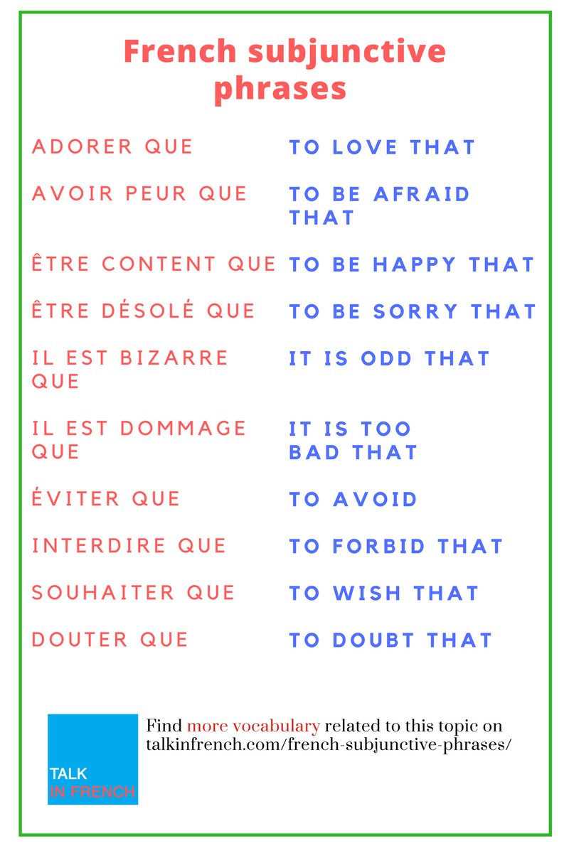 French Subjunctive Phrases List Of Words And Expressions  French  French Verbs French Grammar French Language Lessons French Language  Learning French Lessons Example Of An English Essay also Persuasive Essay Example High School  After High School Essay