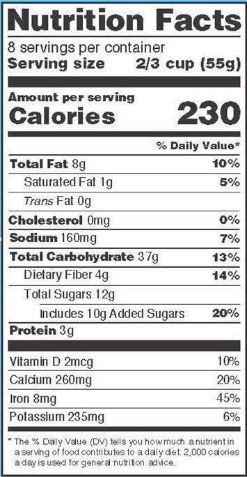 New Nutrition Facts Labels to Feature Added Sugars, with