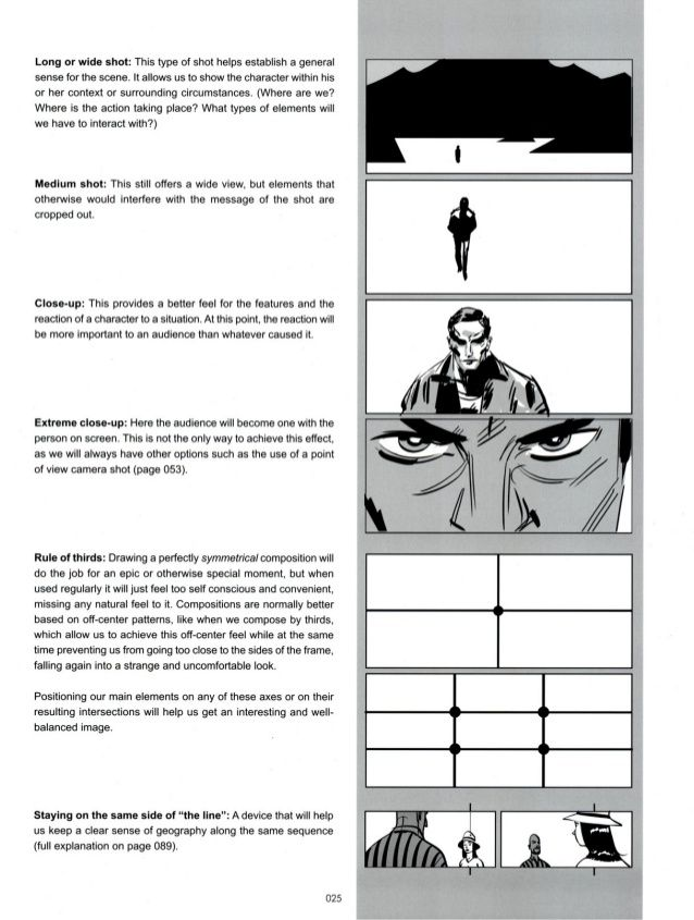 Marcos Mateu - Graphic-novel artist, Illustrator, working in - visual storyboard