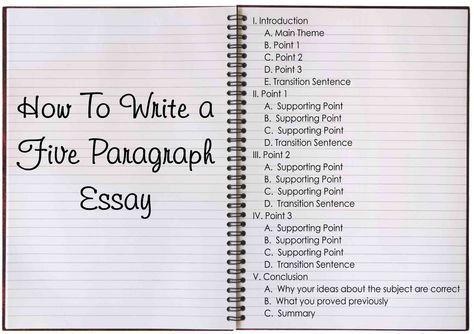 The Five Paragraph Essay-- The five paragraph essay