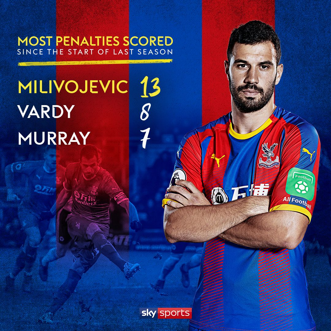 Sky Sports On Instagram Who You Gonna Call Milivojevic Makes No Mistake From The Spot He S The Premier League Leader Acros Sports Premier League League