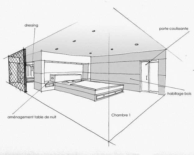 Suite parentale chambre pinterest suite master for Plan maison suite parentale rdc