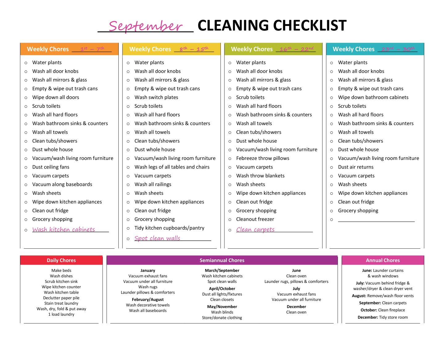 Complete housekeeping printable set spring cleaning for Daily hotel