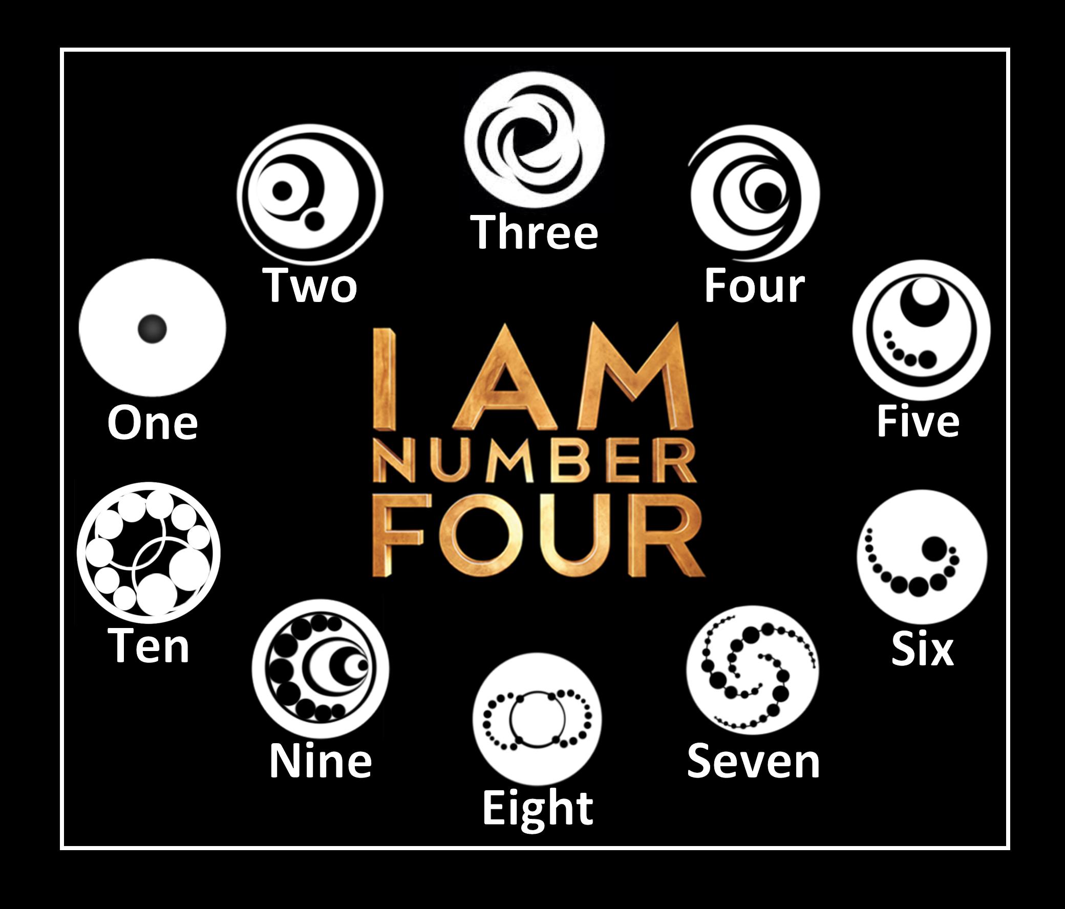 I Am Number 4 I Am Number Four Symbols For Desktop Computer