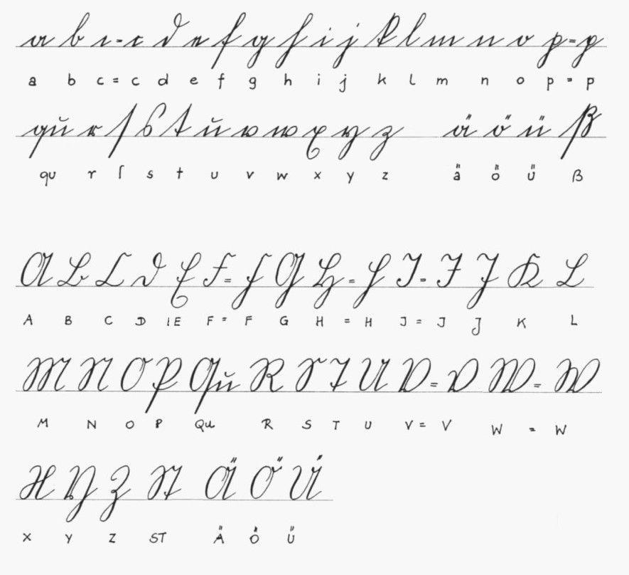 Deutsche Kurrent Script Genealogy Deutsche Kurrent Script Kurrentschrift Altdeutsche Schrift Alphabet Sutterlin Alphabet