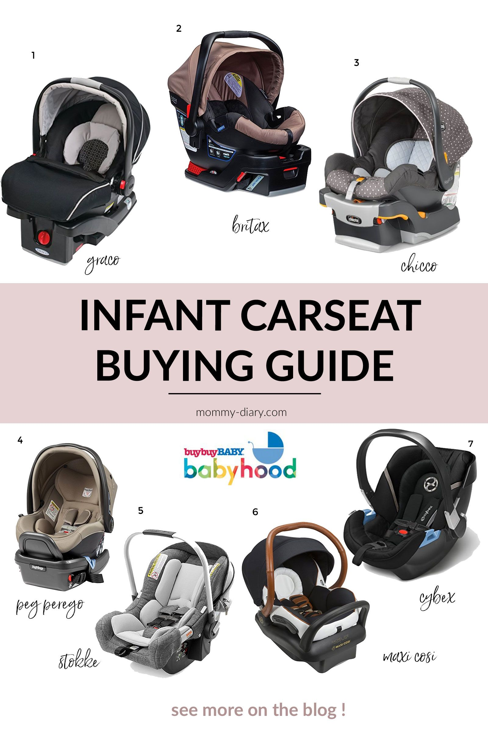 The Following Post Is Sponsored By Buybuy BABY As A Mother Of Three Kids Ive Gone Through Countless Car Seats From Lower End Lines To Higher