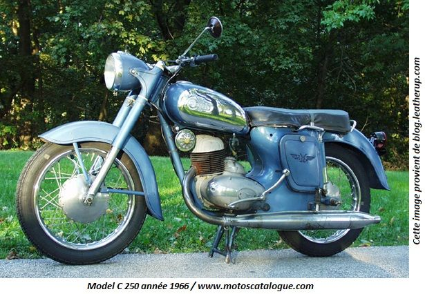 1996 Balkan Bulgaria C 250 Motorcycle European Motorcycles Bike