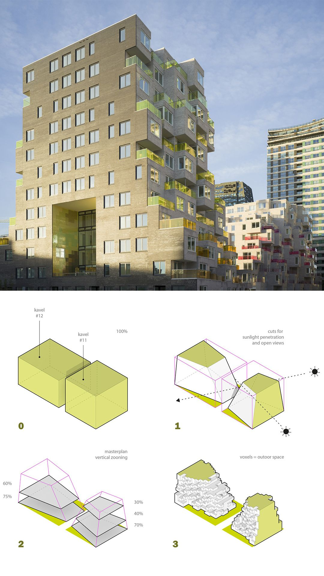 summertime housing art itecture pinterest architecture 3d building structure diagrams 3d building diagram [ 1080 x 1920 Pixel ]