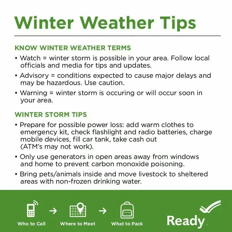 Preparedness for winter storms with images healthy
