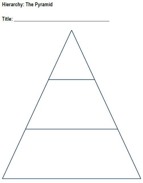 blank pyramid charts