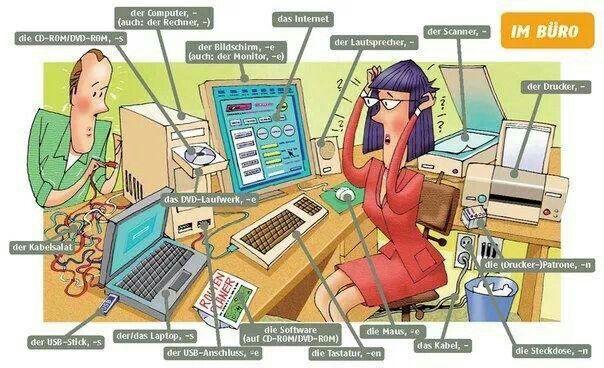 Im Büro  | en el despacho | Aprender #alemán #deustch #german