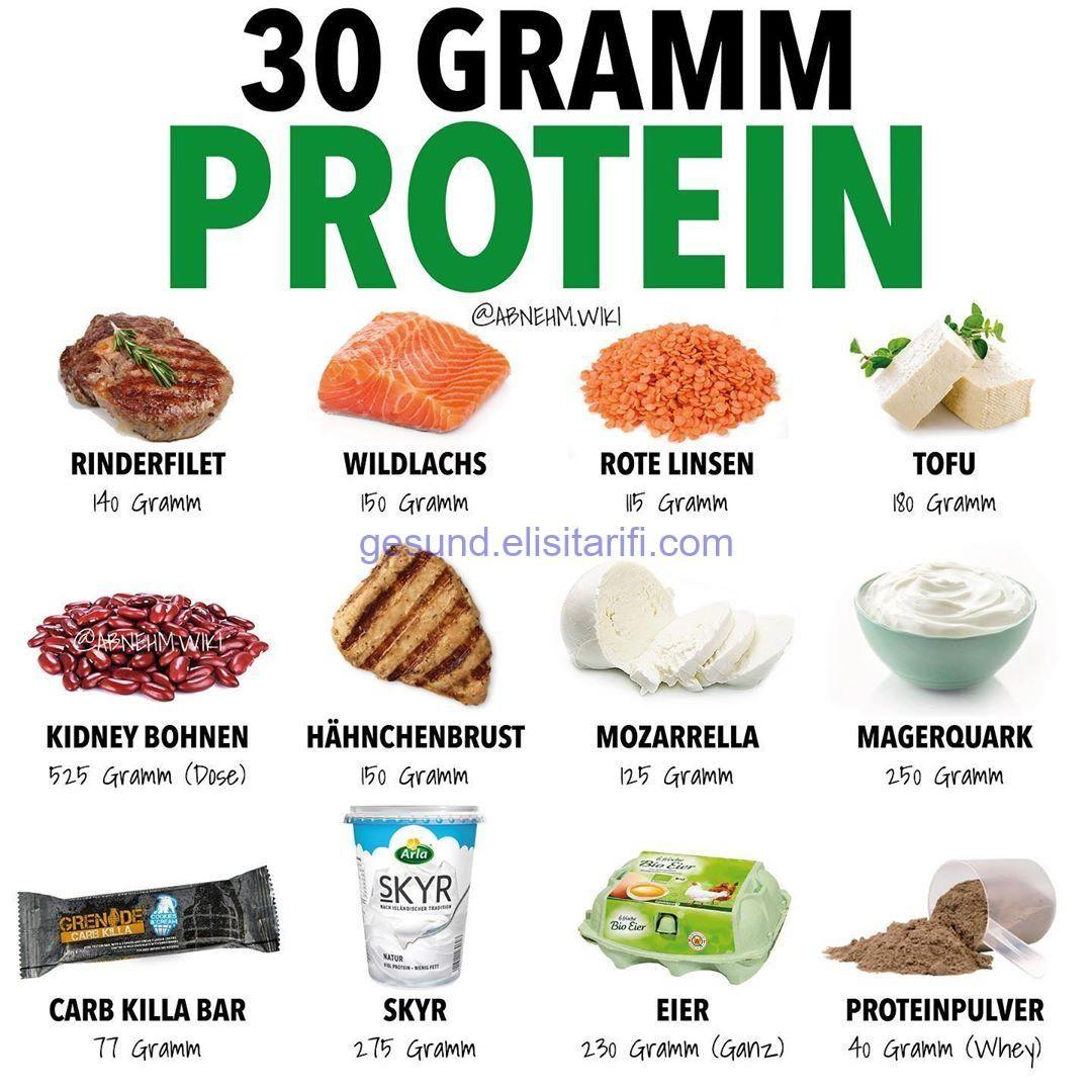 Wieviel Protein Für Muskelaufbau