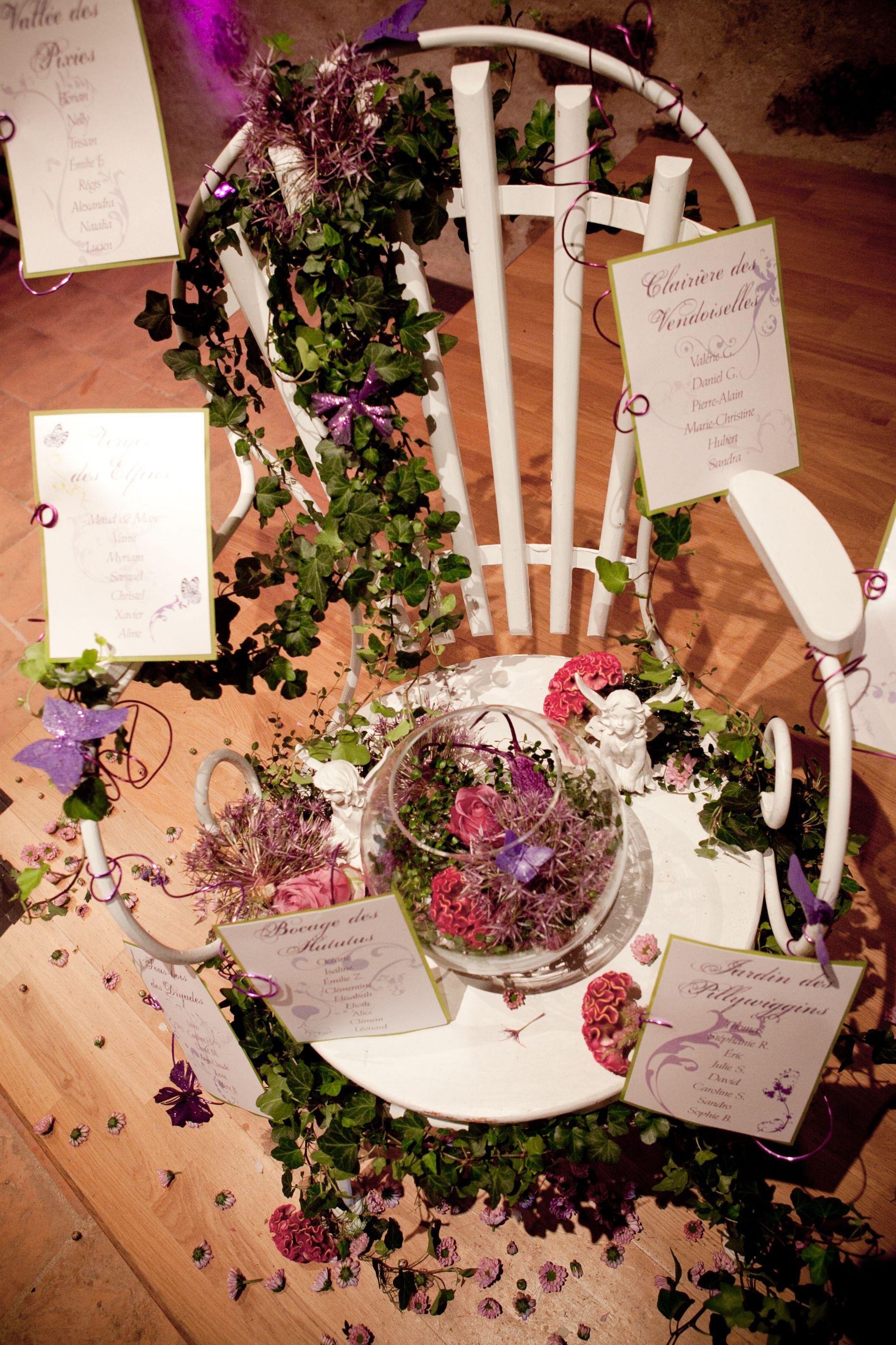 Seating plan Enchanted Garden Themed Wedding Garden