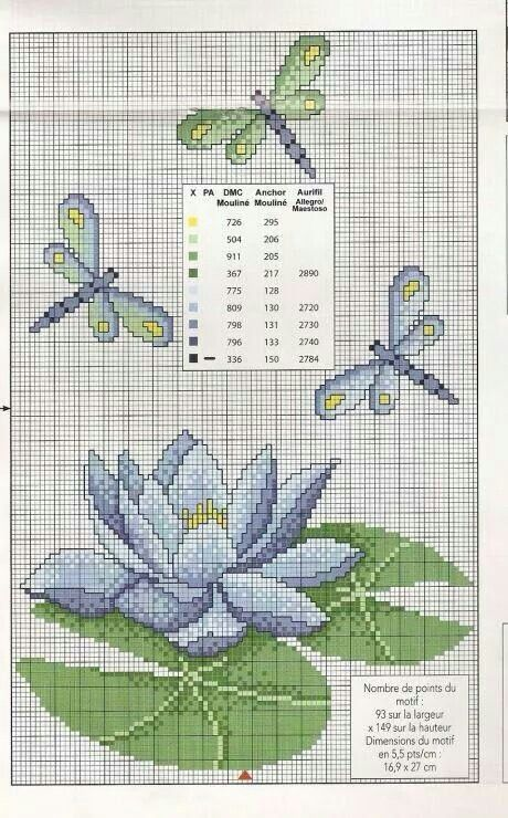Libelulas Y Nenufar Cross Stitch Flowers Pinterest