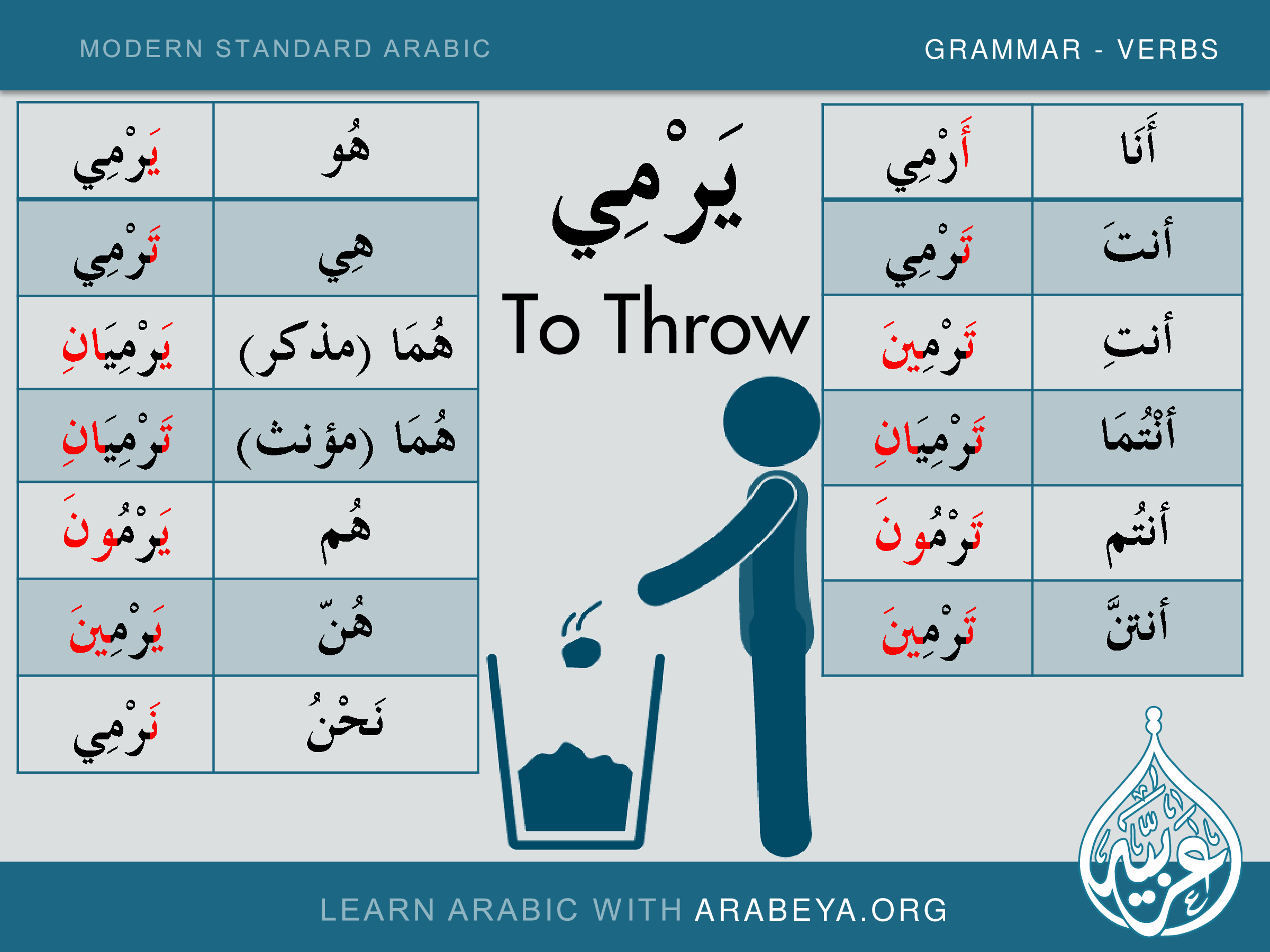 Pin By Arabeya Arabic Language Center On Modern Standard