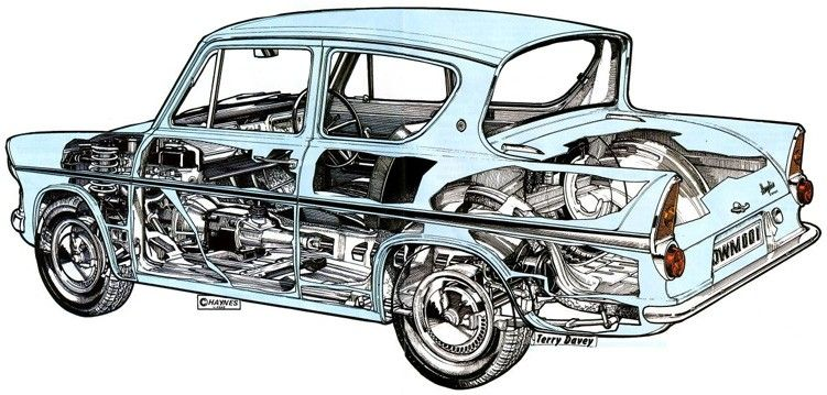 Ford U K Ford Anglia Car Ford Cutaway