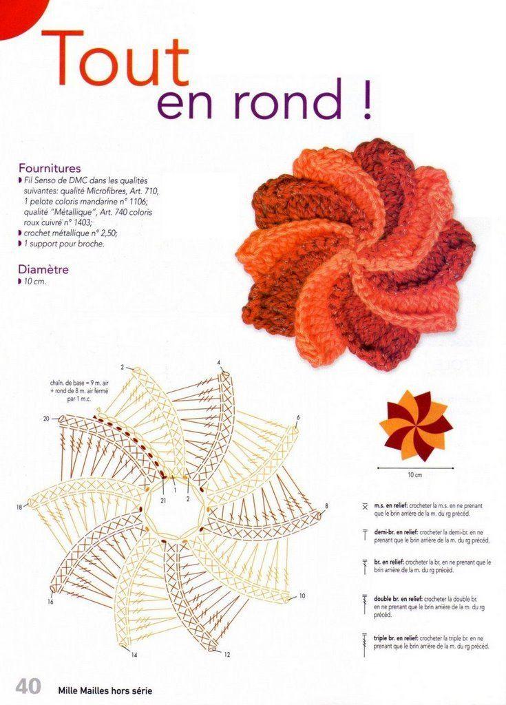 Flor de crochê aspiral com gráfico
