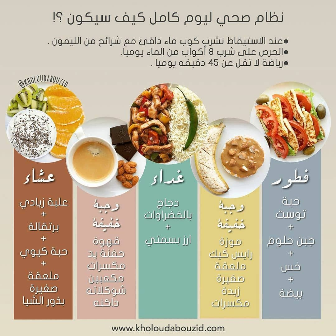 Instagram Post By اخصائية تغذية Oct 17 2019 At 7 34pm Utc Health Facts Food Healthy Fitness Meals Keto Diet Food List