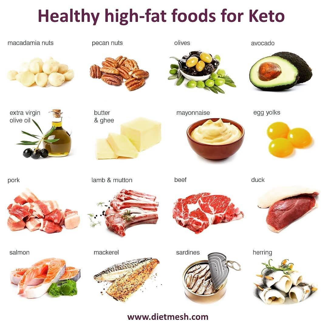 high fat foods keto diet