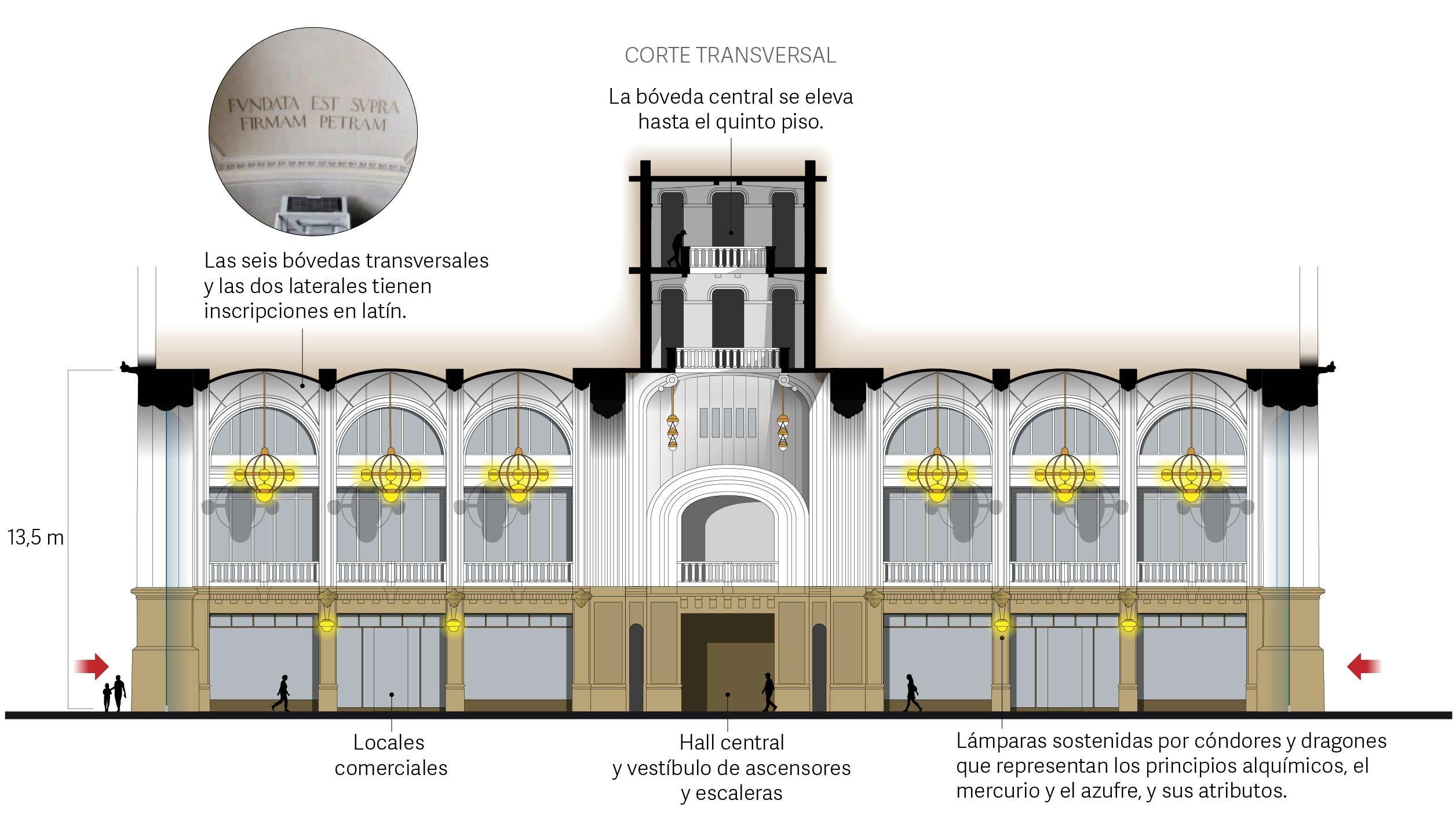 Secretos Y Misterios Del Palacio Barolo Y Su Mito Incomprobable Palacios Casa Redonda Rascacielos