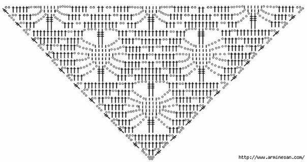 Materiales gráficos Gaby: 4 Modelos de chal tejidos en ganchillo