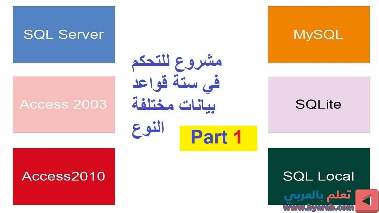 C Project Part مشروع للتحكم في ستة قواعد بيانات مختلفة النوع في نفس الوقت Sql Sql Server Mysql