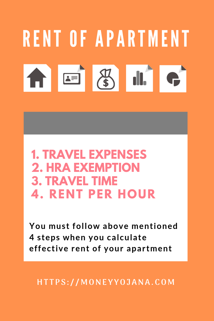 2017 Travel Expenses For Rental Property Hra Exemption Calculator Peatix