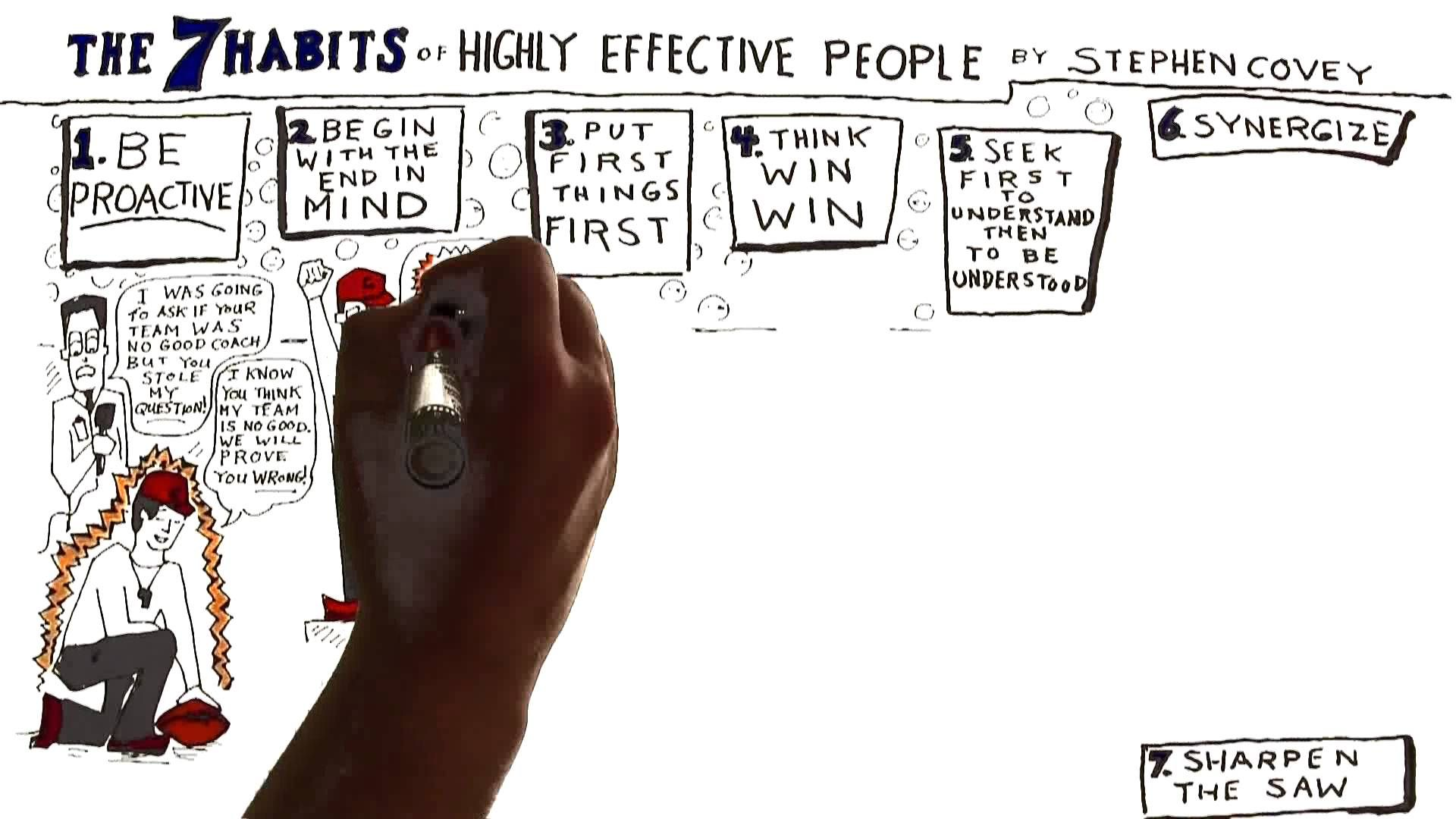 Video Review For The 7 Habits Of Highly Effective People