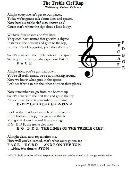 Bethu0027s Music Notes Cowboy Songs Fun Songs Pinterest Cowboy - fit note