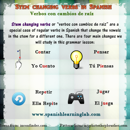 Stem Changing Verbs In Spanish O To Ue E To Ie E To I U To Ue All Spanish Verbs Have A Stem And An En Learn Another Language Teaching Spanish