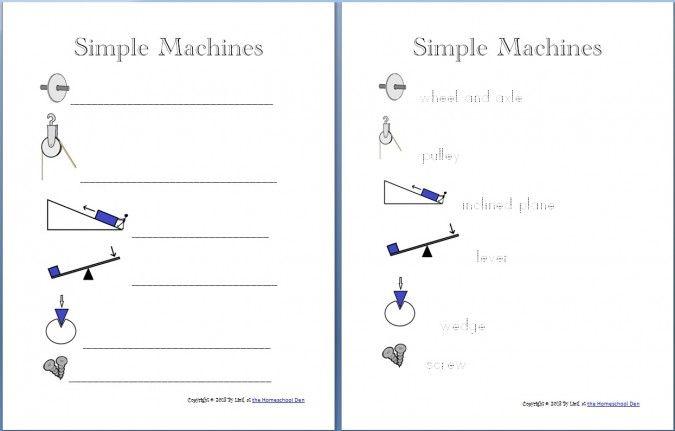 The Homeschool Den Simple Machines Kindergarten Worksheets Science Worksheets Simple machines printable worksheets