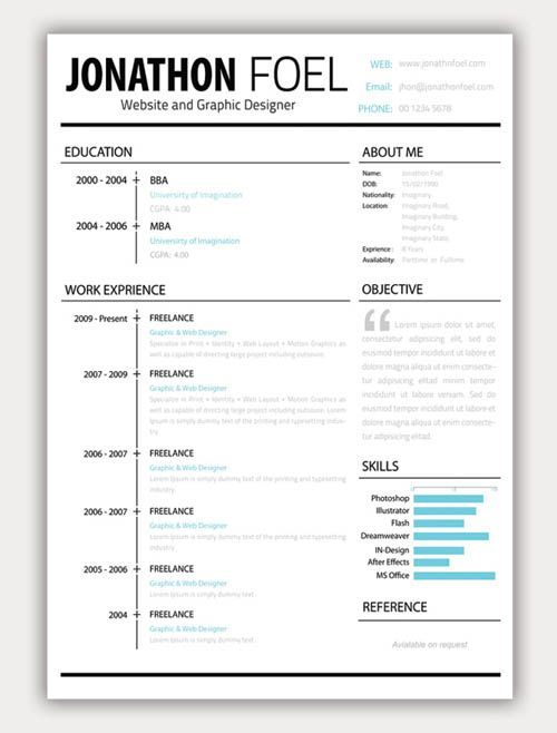 creative resume like the layout objective or about me section with large quotation mark
