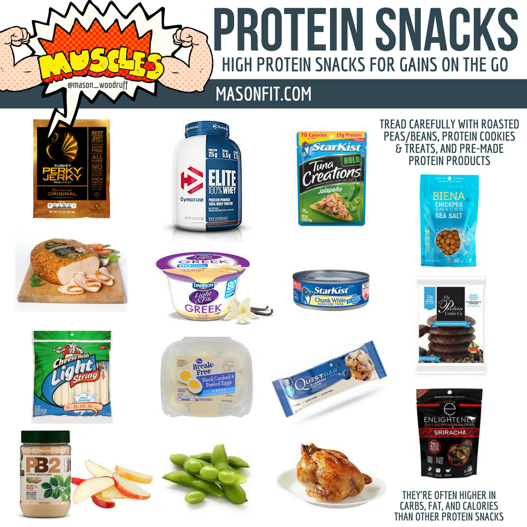 Healthy Snacks: The Ultimate Guide To High Protein, Low
